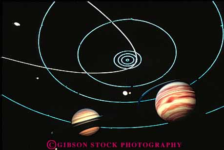 Stock Photo #3420: keywords -  abstract celestial galaxy horz model orbit planet sky solar space star system